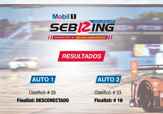 sebring-SDS-results-2020